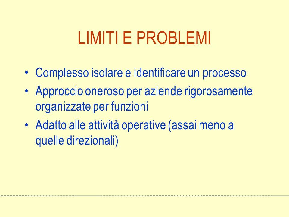 LIMITI E PROBLEMI Complesso isolare e identificare un processo