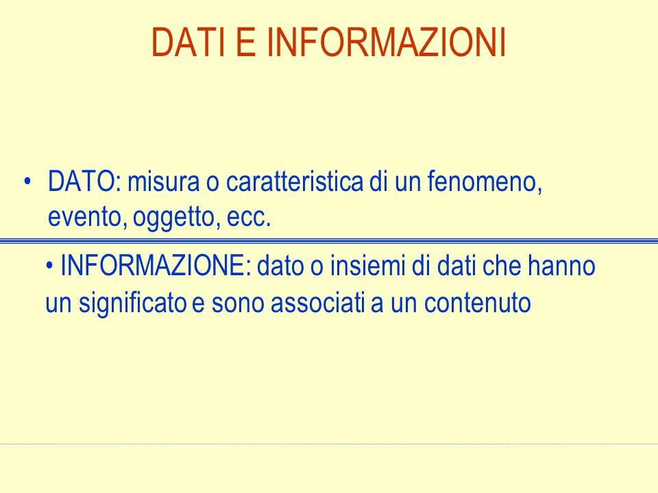 DATI E INFORMAZIONI DATO: misura o caratteristica di un fenomeno, evento, oggetto, ecc. INFORMAZIONE: dato o insiemi di dati che hanno.