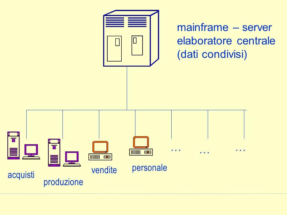 mainframe – server elaboratore centrale (dati condivisi) … … …