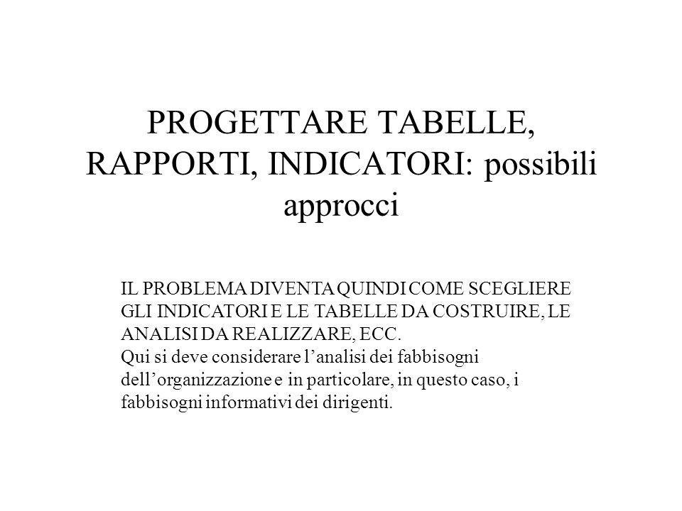 PROGETTARE TABELLE, RAPPORTI, INDICATORI: possibili approcci