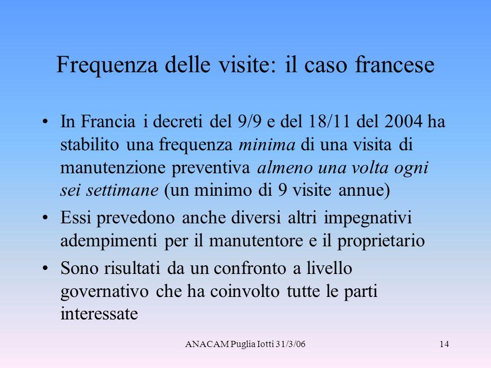Frequenza delle visite: il caso francese