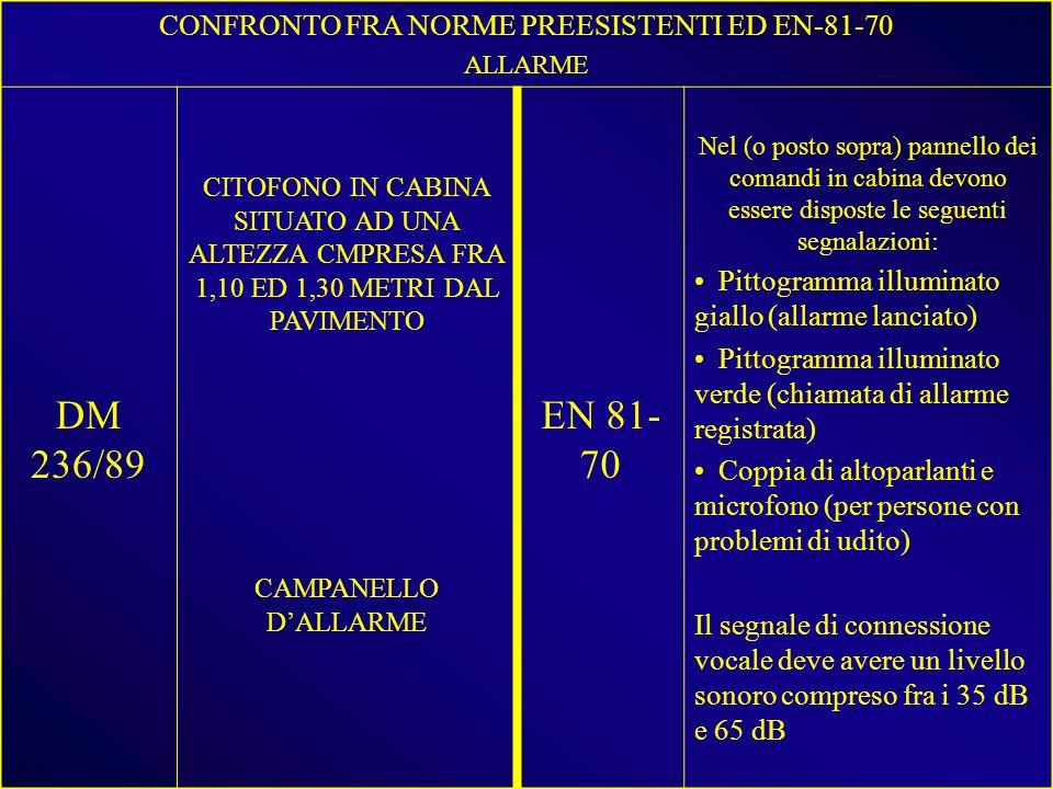CONFRONTO FRA NORME PREESISTENTI ED EN-81-70