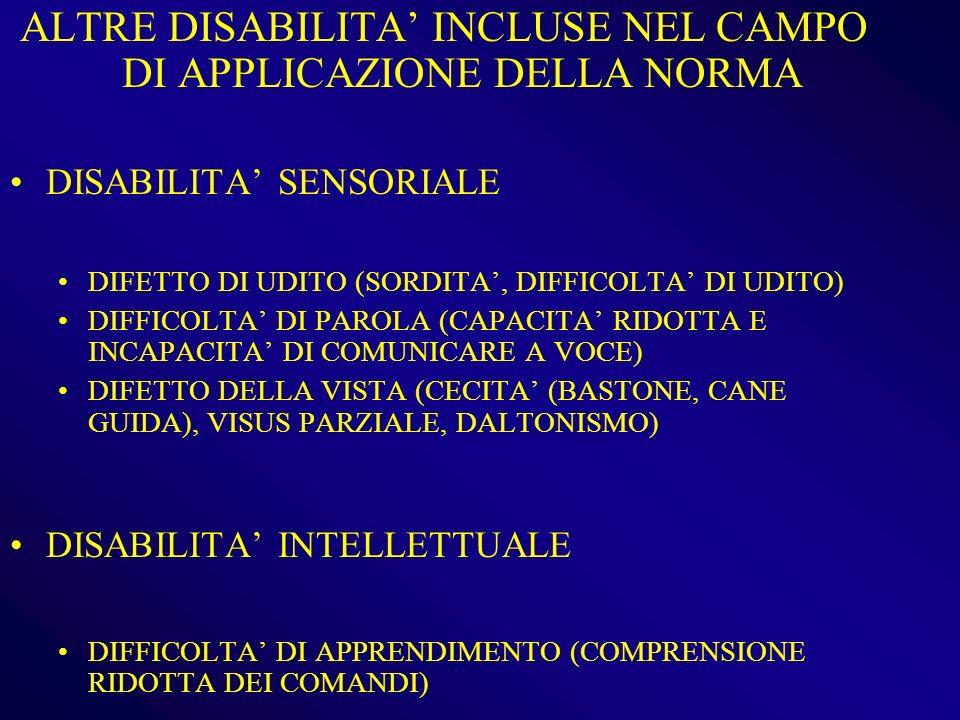 ALTRE DISABILITA' INCLUSE NEL CAMPO DI APPLICAZIONE DELLA NORMA