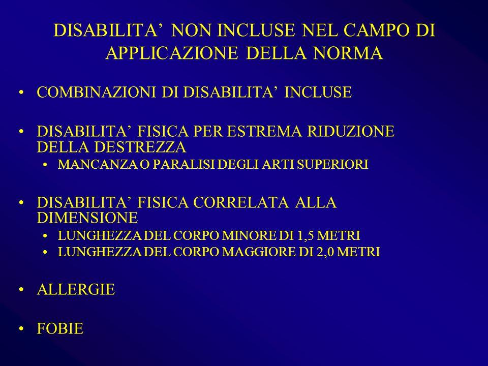 DISABILITA' NON INCLUSE NEL CAMPO DI APPLICAZIONE DELLA NORMA