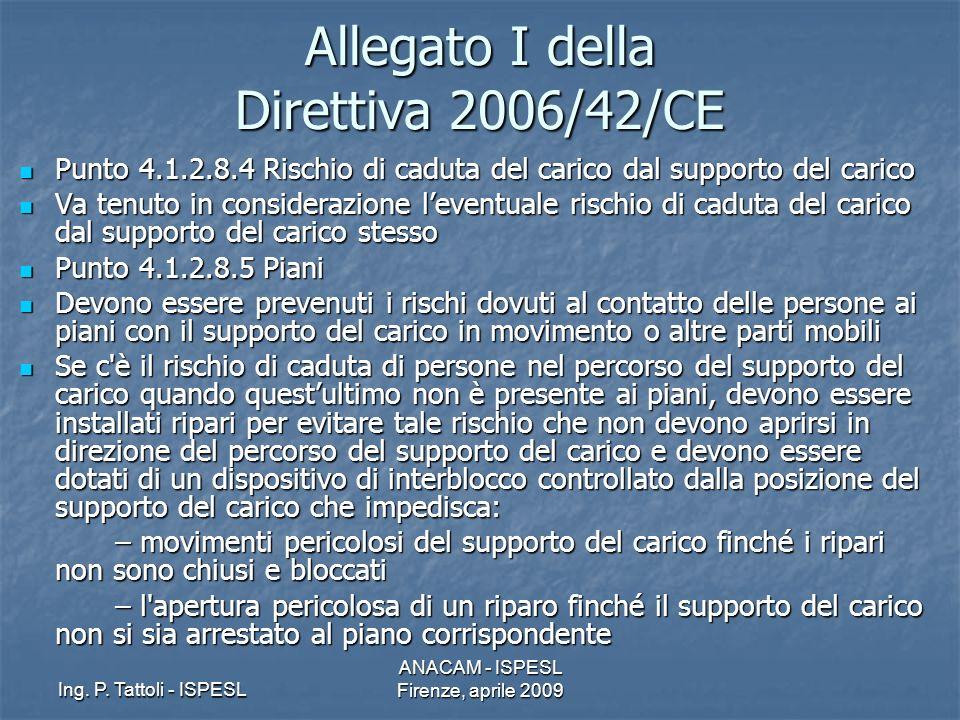 Allegato I della Direttiva 2006/42/CE