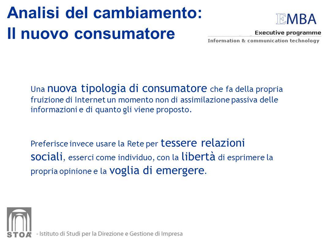 Analisi del cambiamento: Il nuovo consumatore