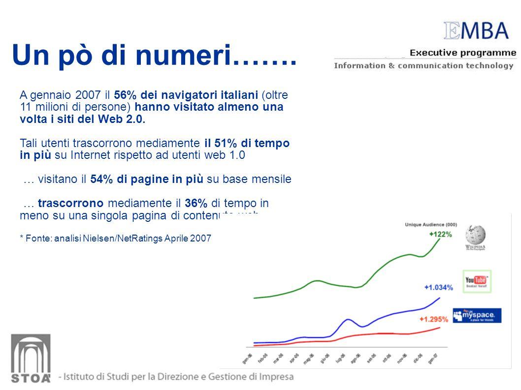 Un pò di numeri……. A gennaio 2007 il 56% dei navigatori italiani (oltre 11 milioni di persone) hanno visitato almeno una volta i siti del Web 2.0.