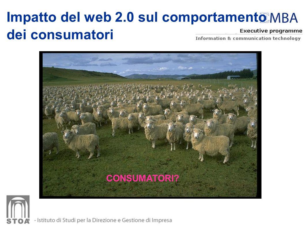 Impatto del web 2.0 sul comportamento dei consumatori