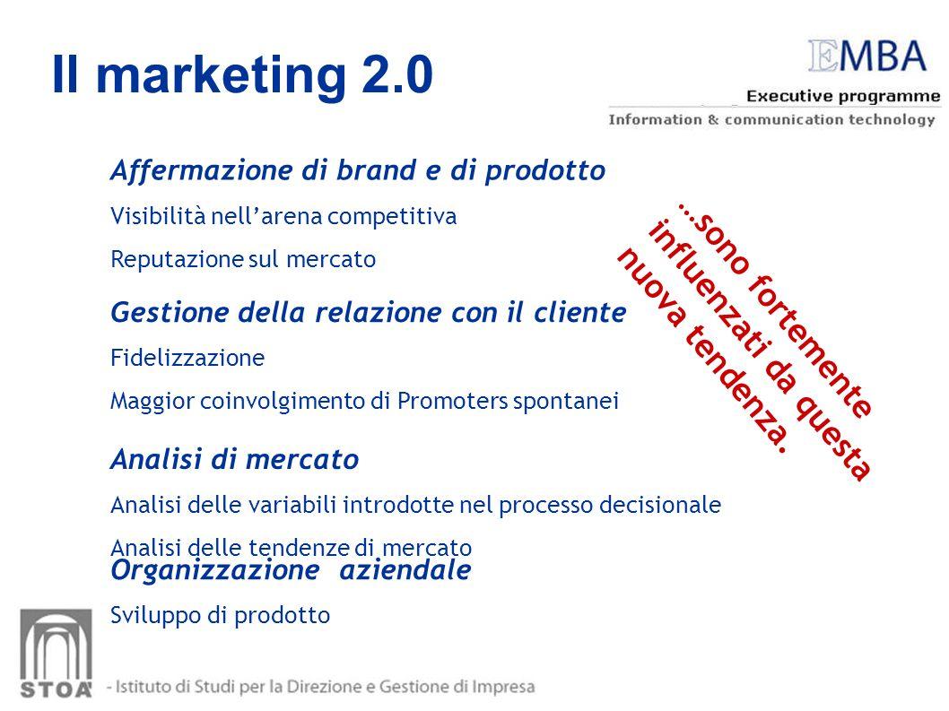 Il marketing 2.0 Affermazione di brand e di prodotto. Visibilità nell'arena competitiva. Reputazione sul mercato.