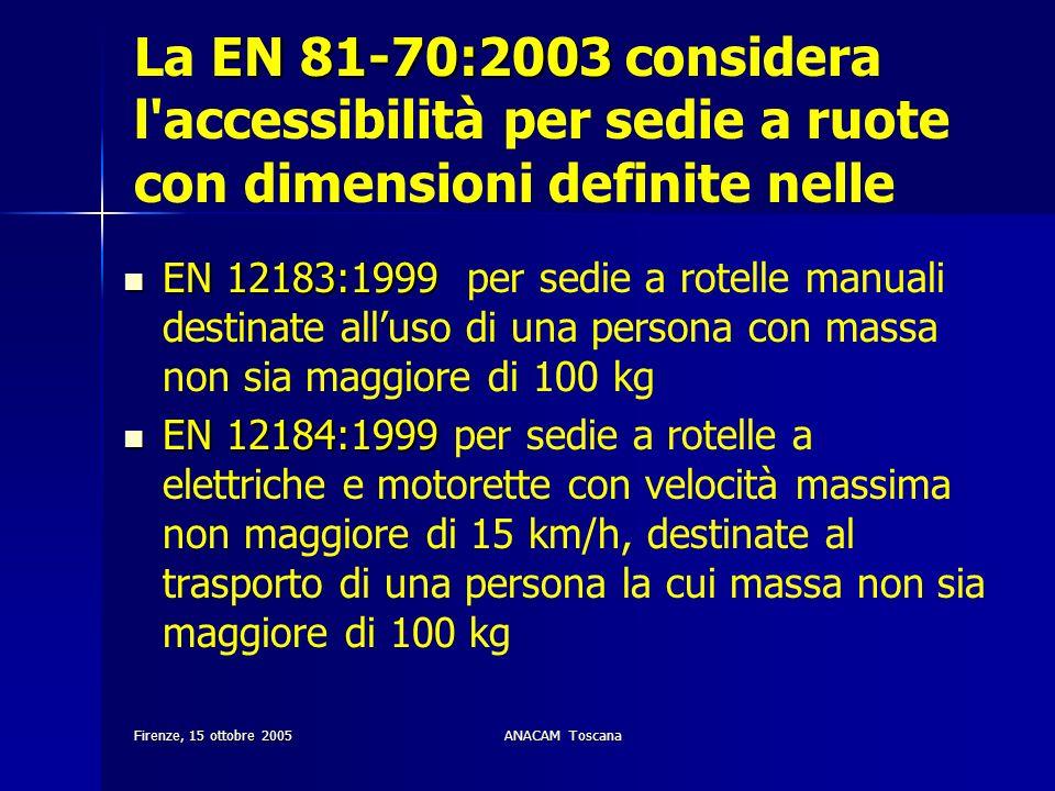 La EN 81-70:2003 considera l accessibilità per sedie a ruote con dimensioni definite nelle
