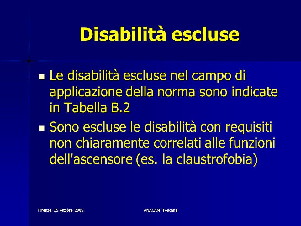 Disabilità escluse Le disabilità escluse nel campo di applicazione della norma sono indicate in Tabella B.2.