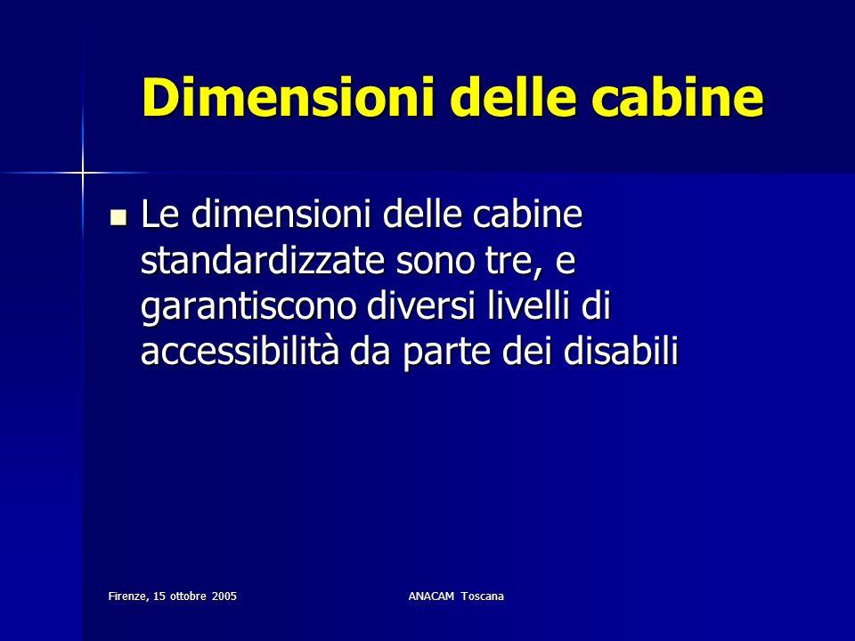 Dimensioni delle cabine
