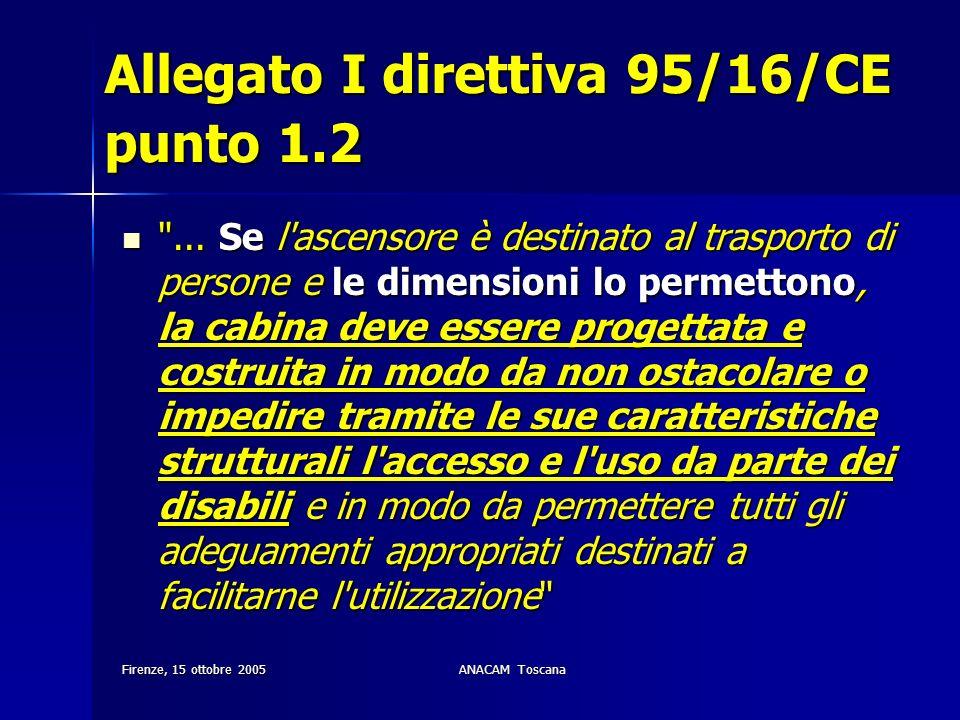 Allegato I direttiva 95/16/CE punto 1.2