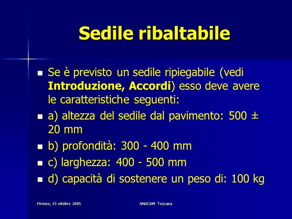 Sedile ribaltabile Se è previsto un sedile ripiegabile (vedi Introduzione, Accordi) esso deve avere le caratteristiche seguenti: