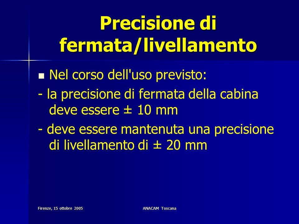 Precisione di fermata/livellamento