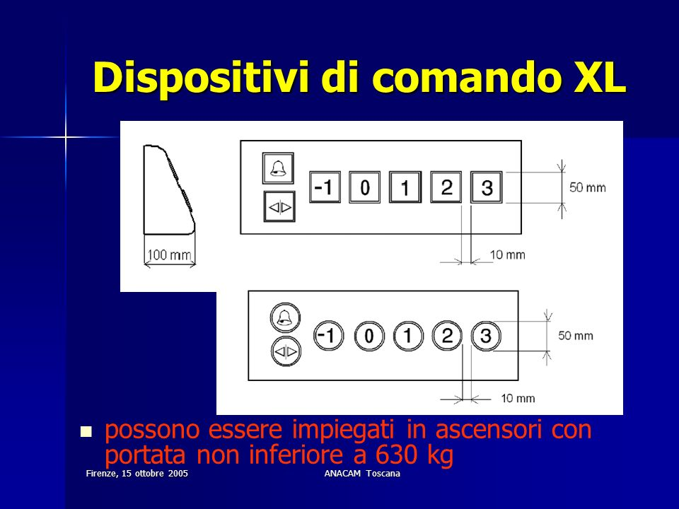 Dispositivi di comando XL