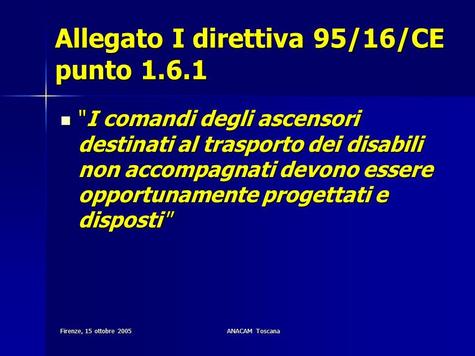 Allegato I direttiva 95/16/CE punto 1.6.1