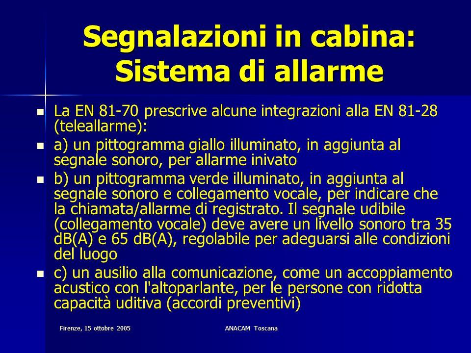 Segnalazioni in cabina: Sistema di allarme