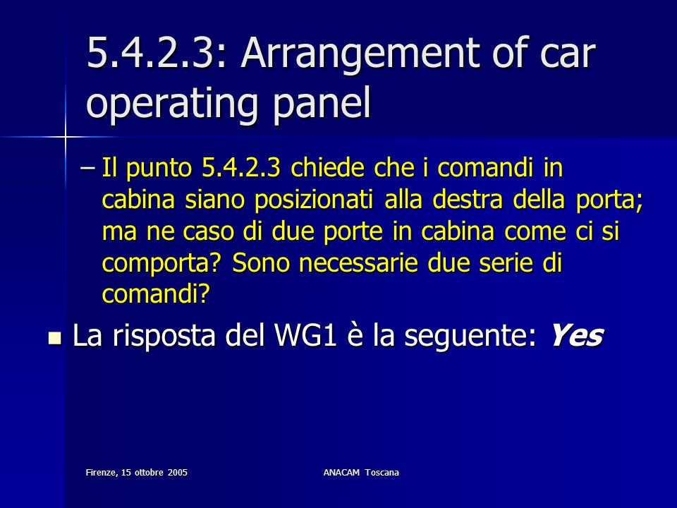 5.4.2.3: Arrangement of car operating panel