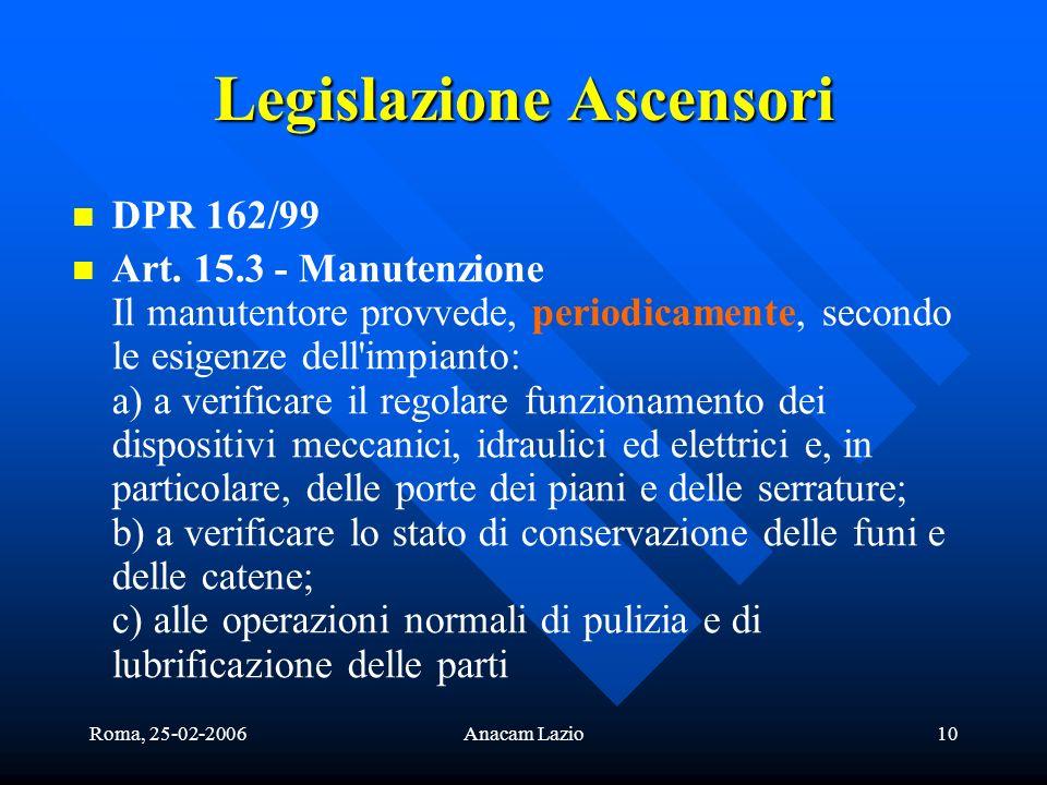 Legislazione Ascensori