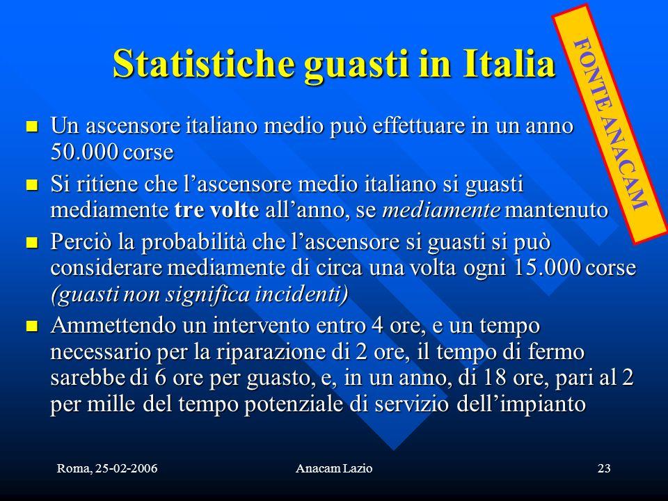 Statistiche guasti in Italia