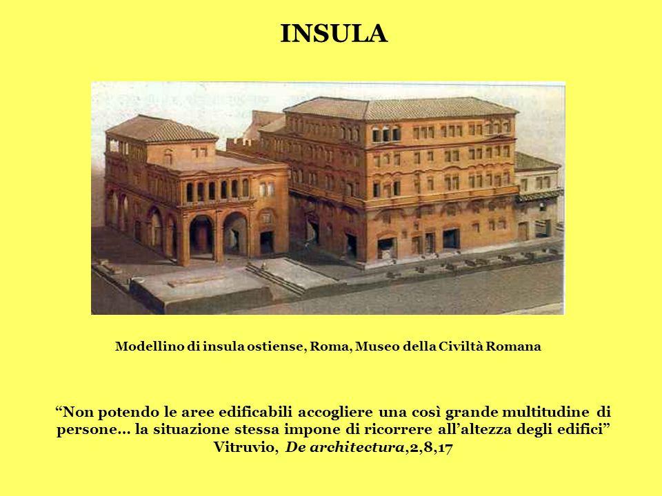 INSULA Modellino di insula ostiense, Roma, Museo della Civiltà Romana.