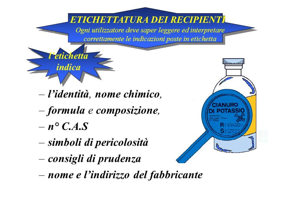 l'identità, nome chimico, formula e composizione, n° C.A.S