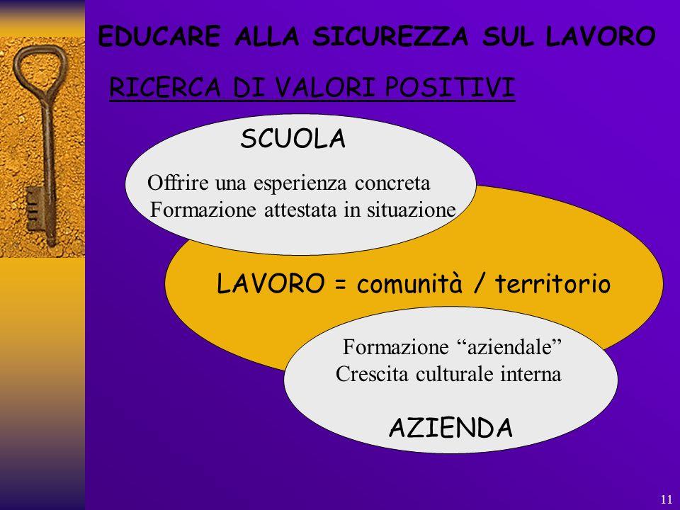 EDUCARE ALLA SICUREZZA SUL LAVORO