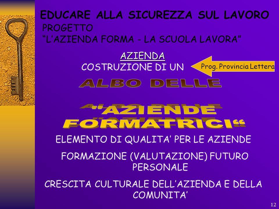 ALBO DELLE AZIENDE FORMATRICI EDUCARE ALLA SICUREZZA SUL LAVORO