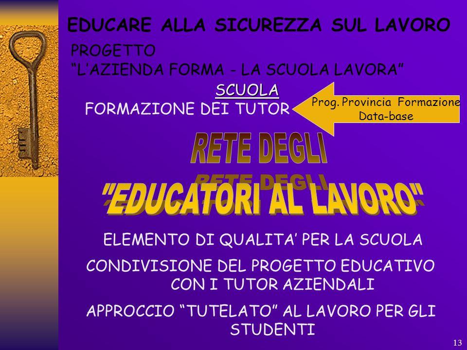 RETE DEGLI EDUCATORI AL LAVORO EDUCARE ALLA SICUREZZA SUL LAVORO