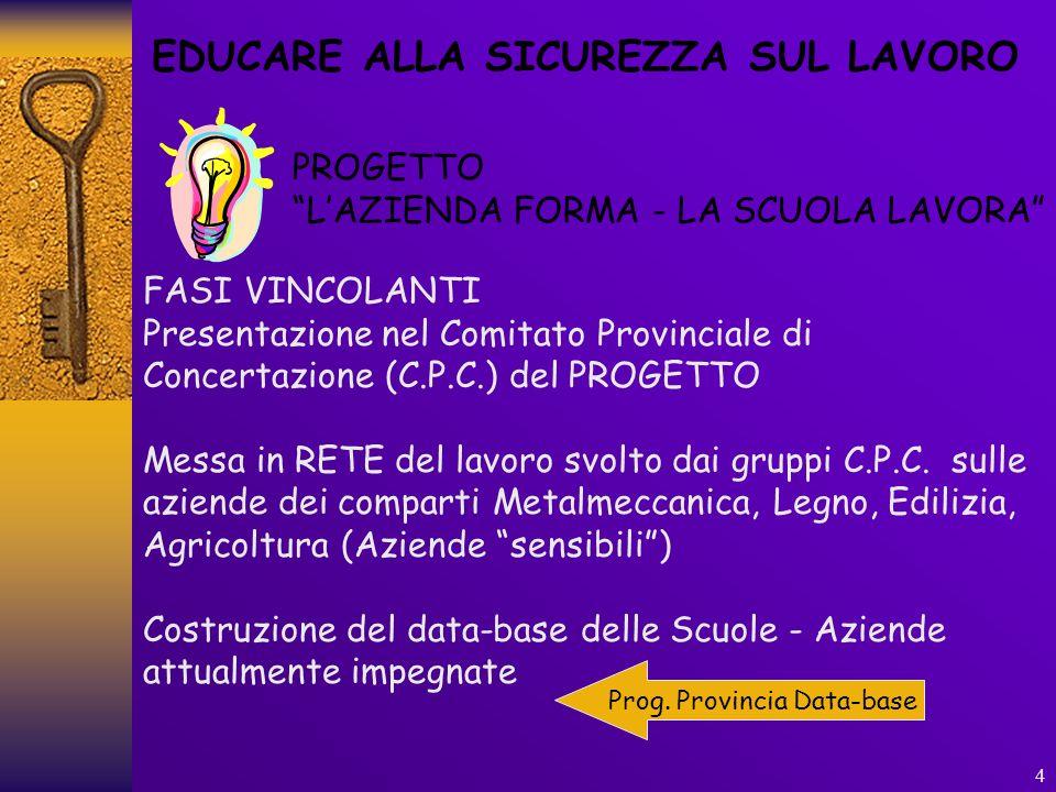 Prog. Provincia Data-base