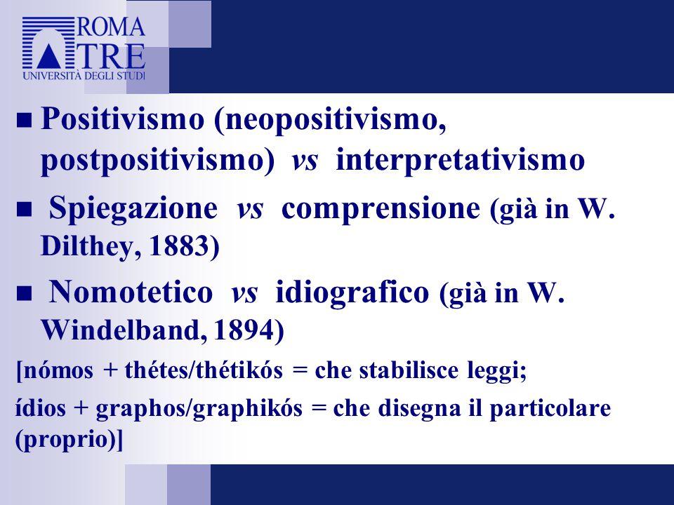 Positivismo (neopositivismo, postpositivismo) vs interpretativismo