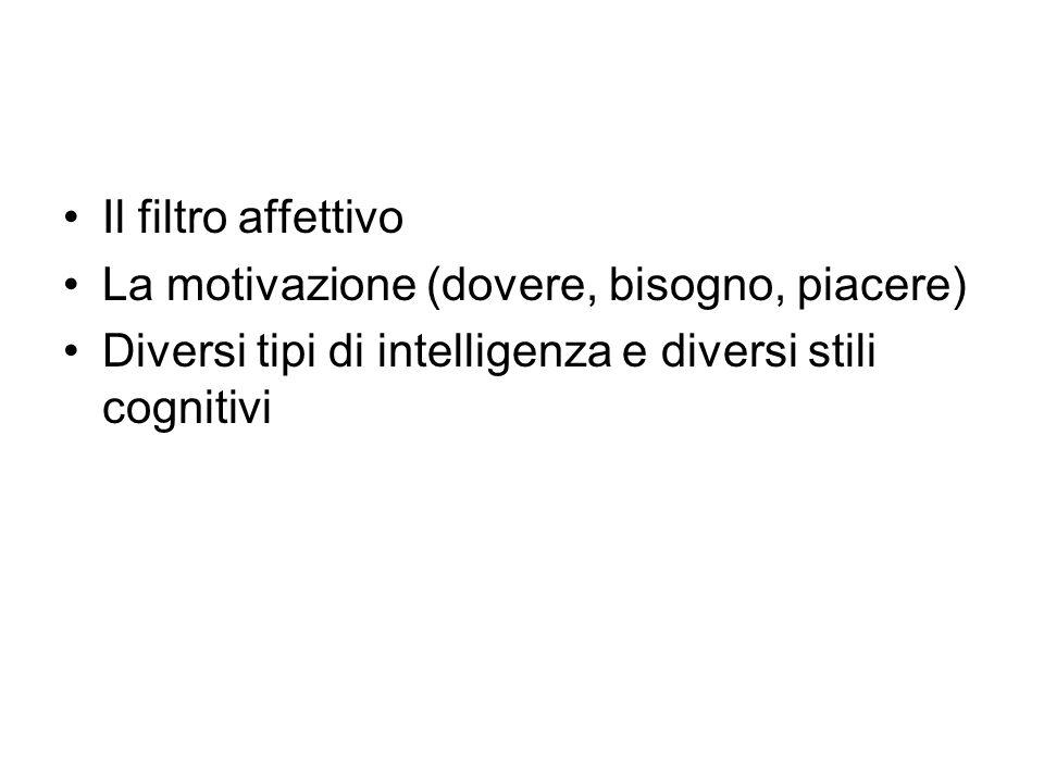 Il filtro affettivo La motivazione (dovere, bisogno, piacere) Diversi tipi di intelligenza e diversi stili cognitivi.