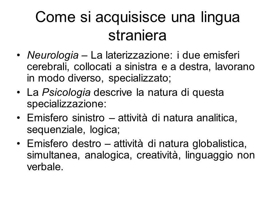 Come si acquisisce una lingua straniera