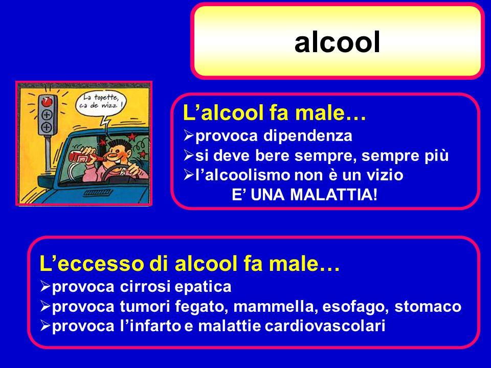 alcool L'alcool fa male… L'eccesso di alcool fa male…