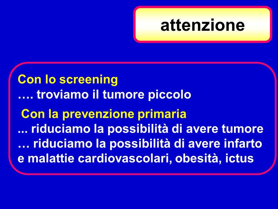 attenzione Con lo screening …. troviamo il tumore piccolo