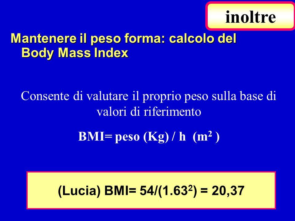 inoltre Mantenere il peso forma: calcolo del Body Mass Index