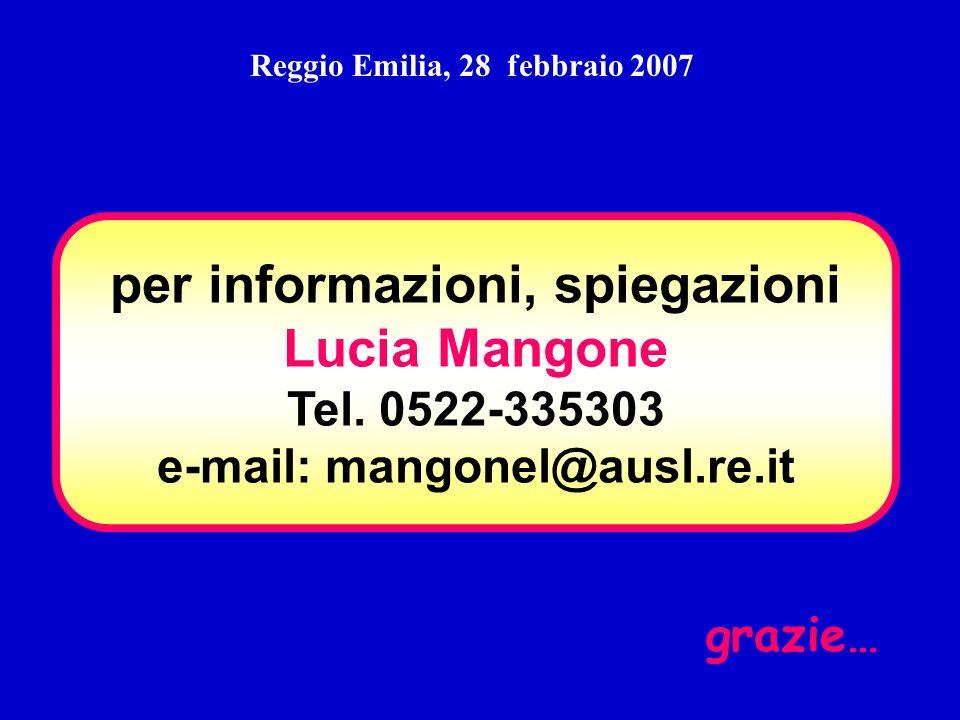 per informazioni, spiegazioni Lucia Mangone