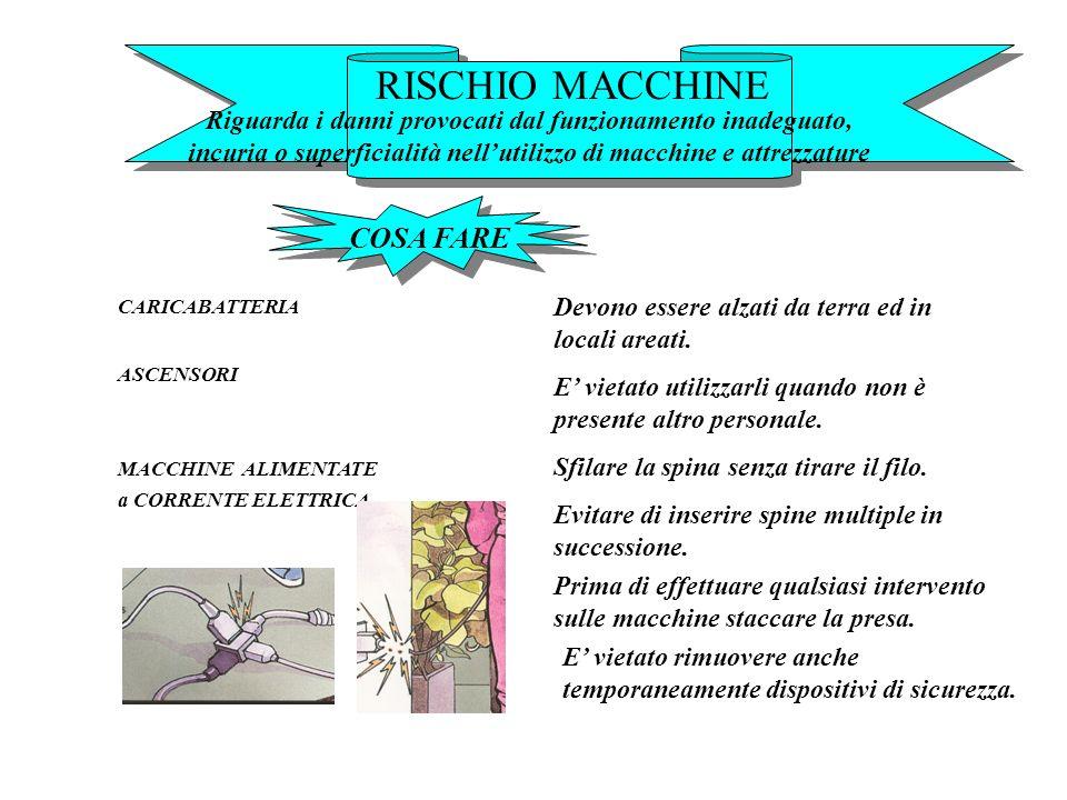 RISCHIO MACCHINE COSA FARE