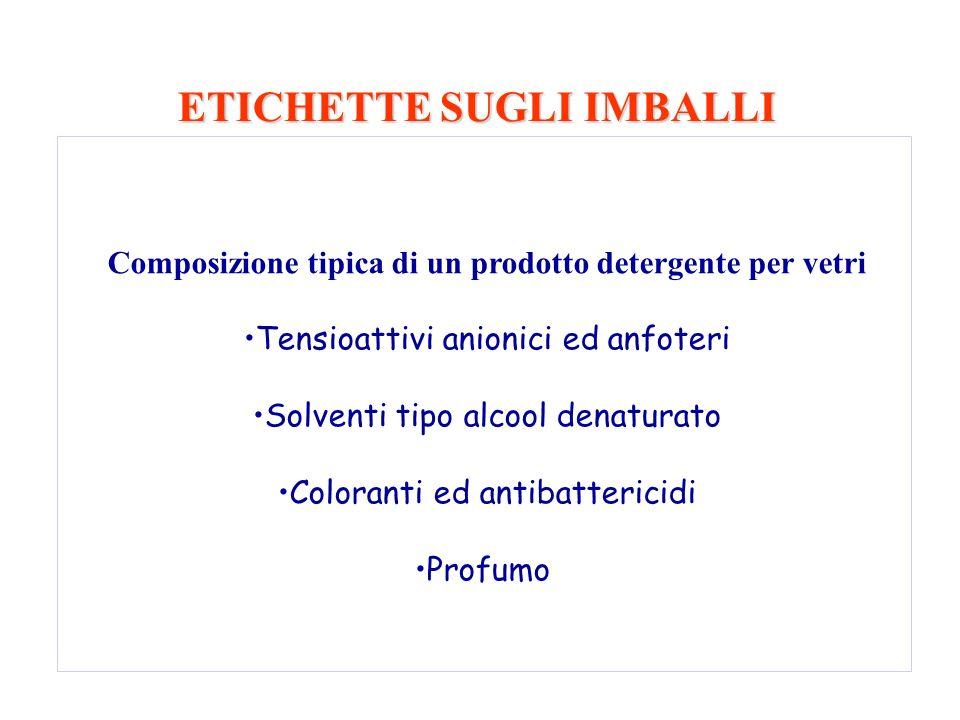 ETICHETTE SUGLI IMBALLI