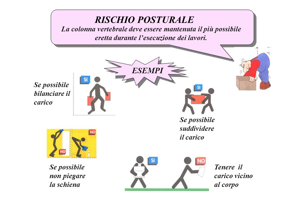 RISCHIO POSTURALE ESEMPI