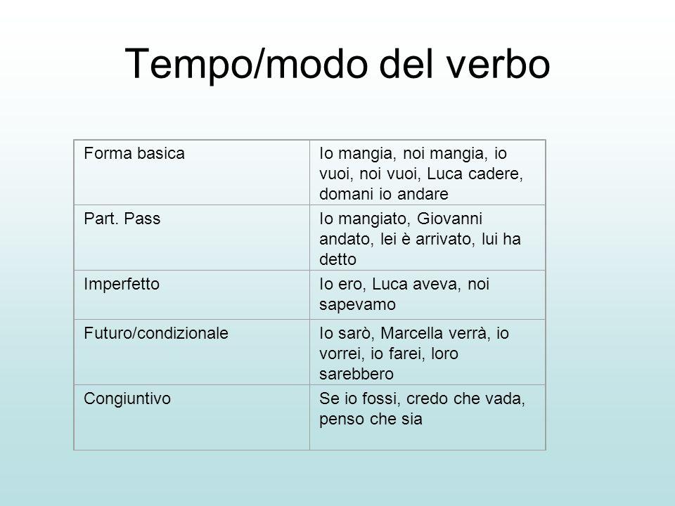 Tempo/modo del verbo Forma basica