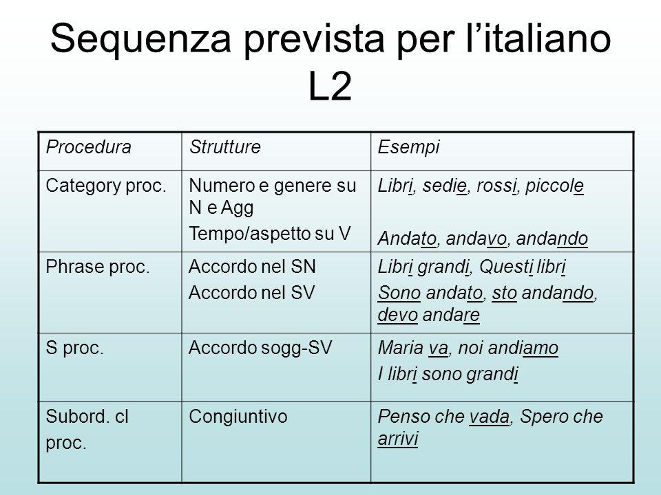 Sequenza prevista per l'italiano L2