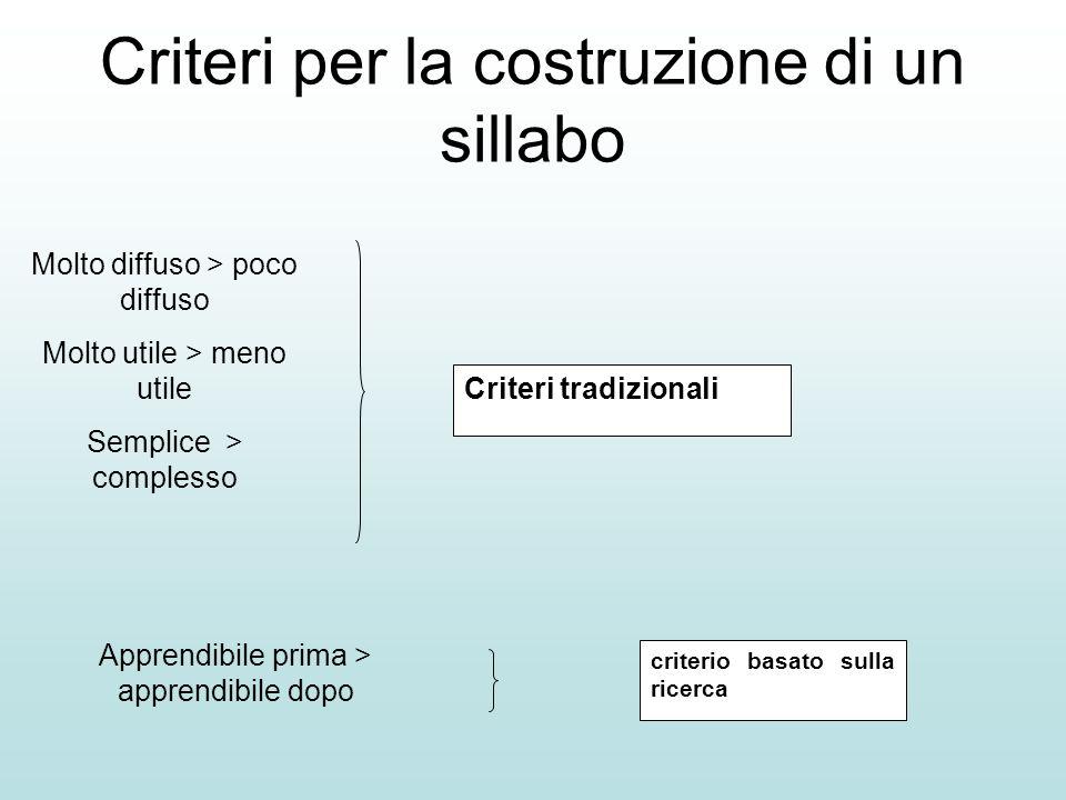 Criteri per la costruzione di un sillabo