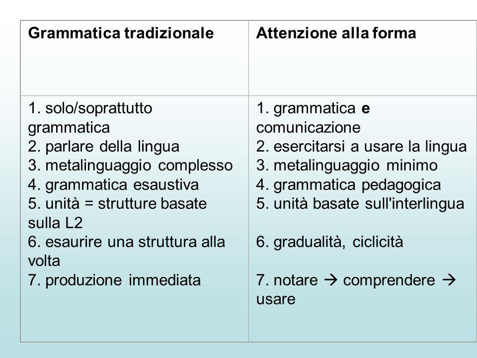 Grammatica tradizionale