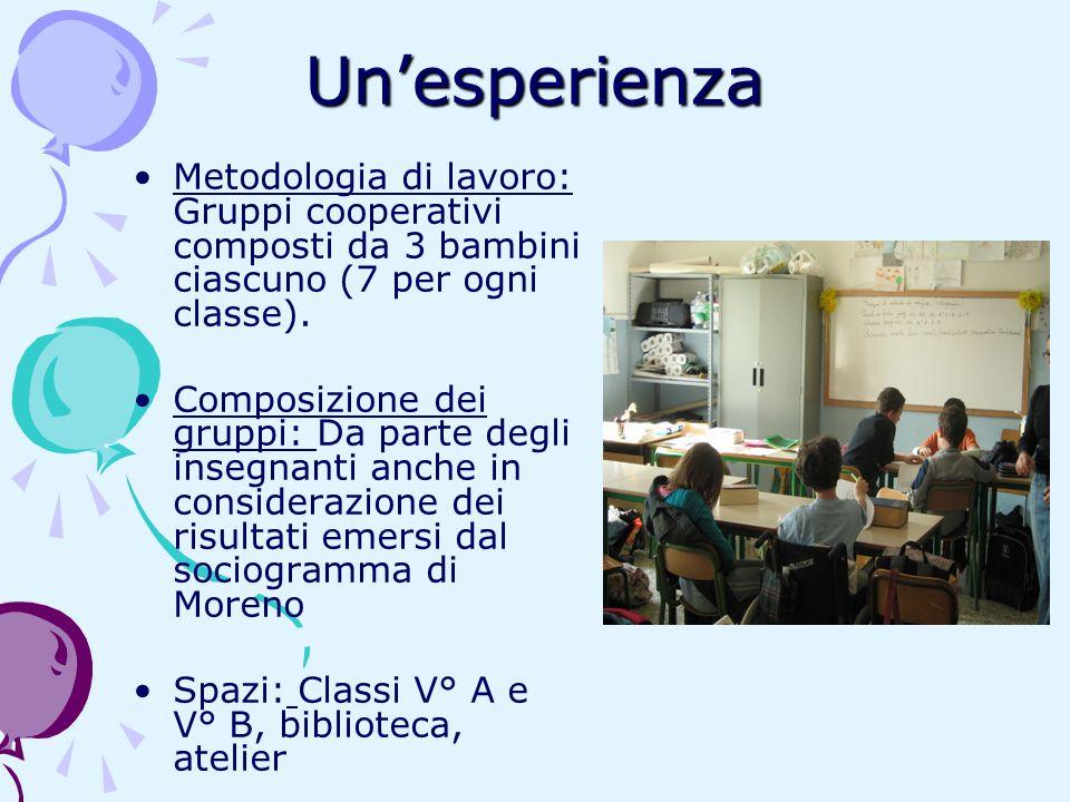 Un'esperienza Metodologia di lavoro: Gruppi cooperativi composti da 3 bambini ciascuno (7 per ogni classe).
