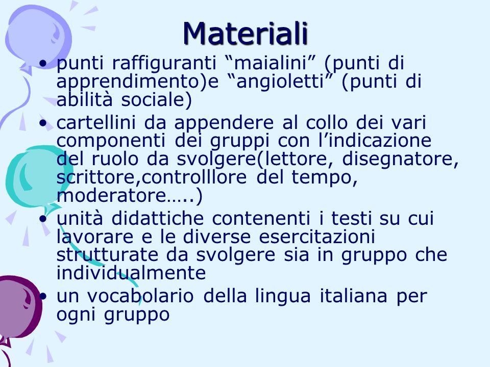 Materiali punti raffiguranti maialini (punti di apprendimento)e angioletti (punti di abilità sociale)
