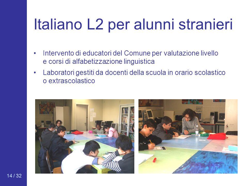 Italiano L2 per alunni stranieri