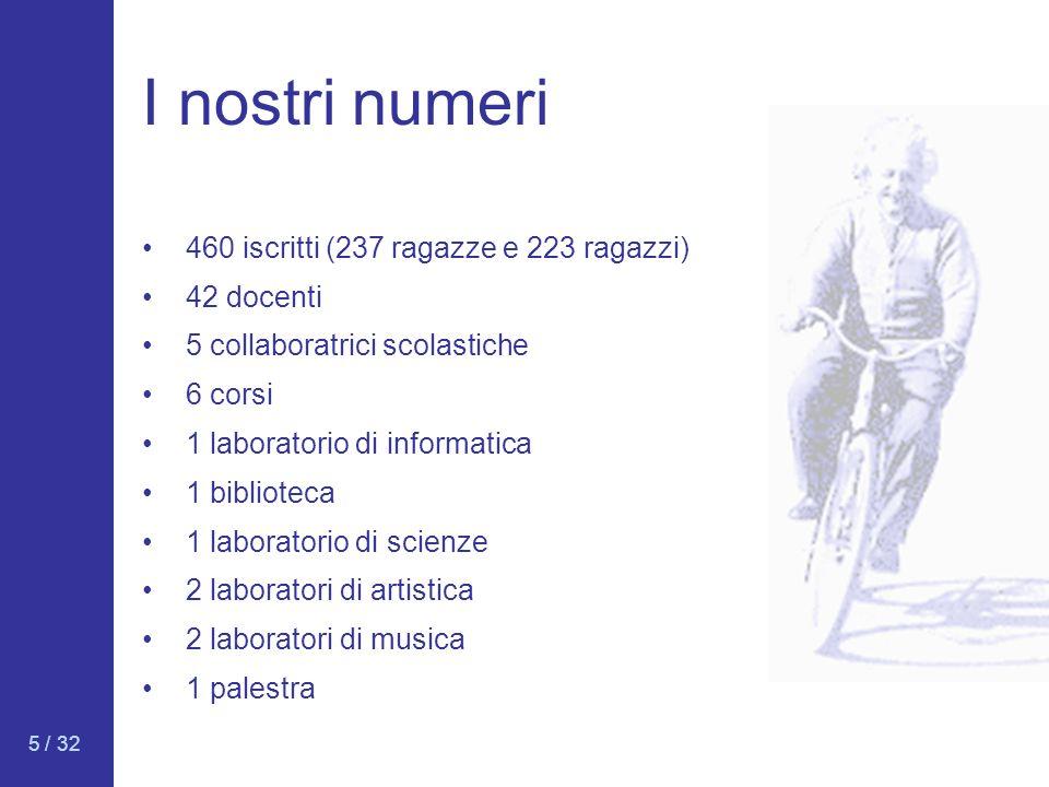 I nostri numeri 460 iscritti (237 ragazze e 223 ragazzi) 42 docenti