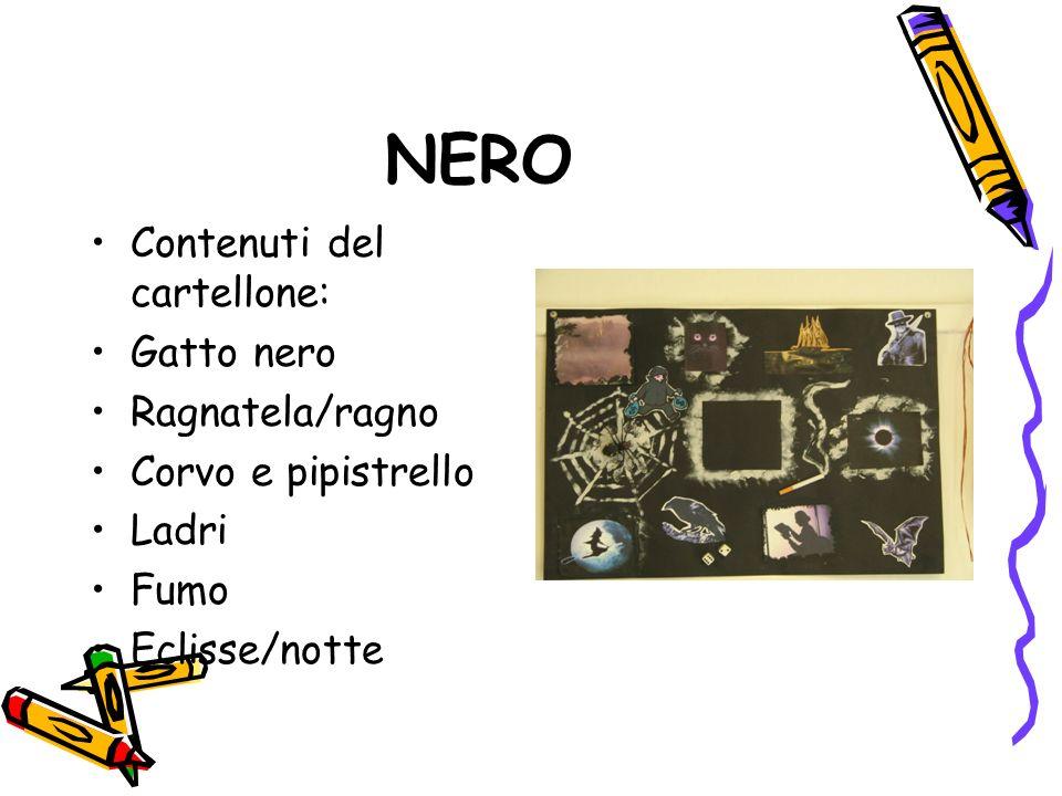 NERO Contenuti del cartellone: Gatto nero Ragnatela/ragno